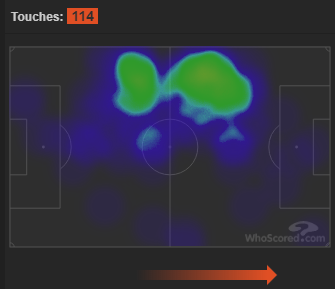 Manchester United player analysis: Paul Pogba against Bournemouth