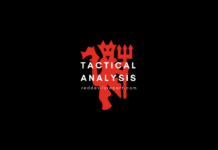 Liverpool Manchester United Champions League Tactical Analysis