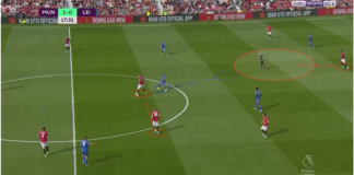 Premier League 2019/20: Man United vs Leicester - tactical analysis tactics