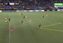 UEFA Europa League 2019/20: AZ Alkmaar vs Manchester United - tactical analysis tactics
