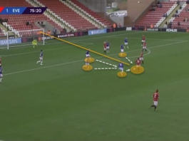 Katie Zelem 2019/20: Her importance to Manchester United Women tactical analysis tactics